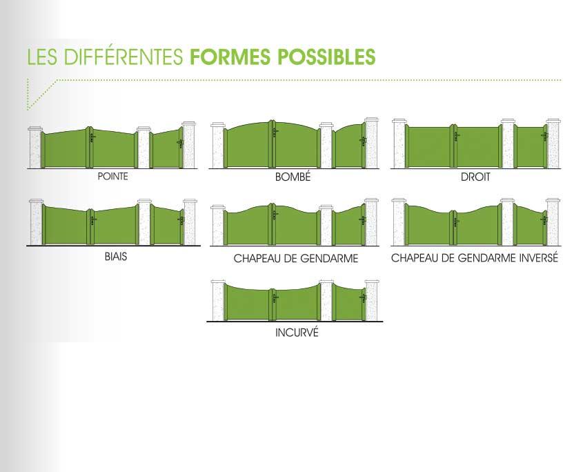 Portail PVC ouvertures paris formes possibles