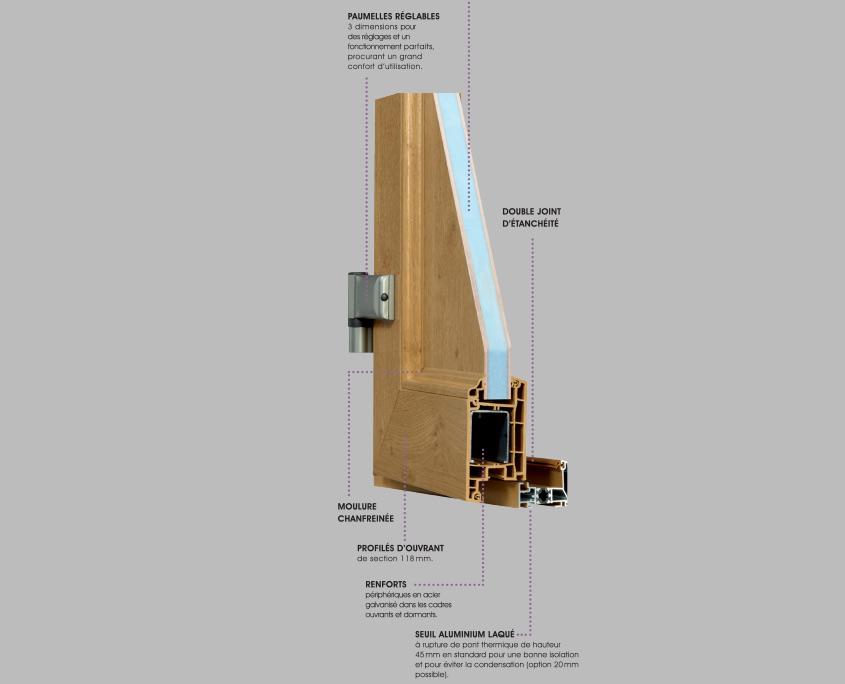 porte PVC ouvertures gamme chêne naturel coupe