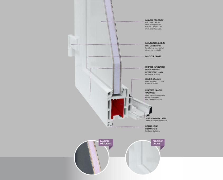 porte PVC ouvertures gamme deco coupe