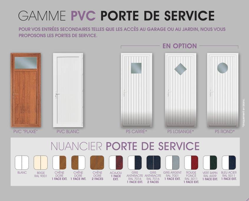 Porte PVC OuvertureS gamme spécifique porte service