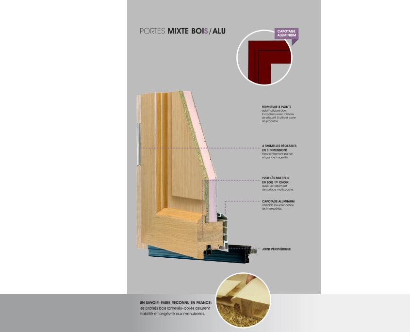porte mixte bois alu ouvertures paris coupe
