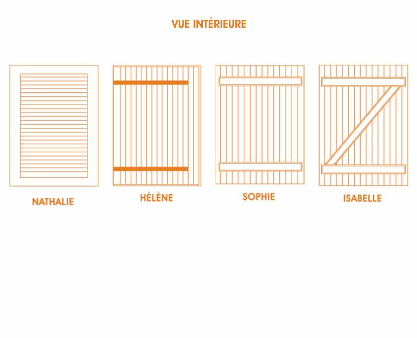 Volet PVC Battant 24mm vue intérieure OuvertureS Paris