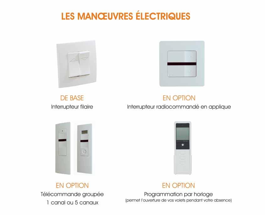 Volet Roulant Electrique OuvertureS Paris